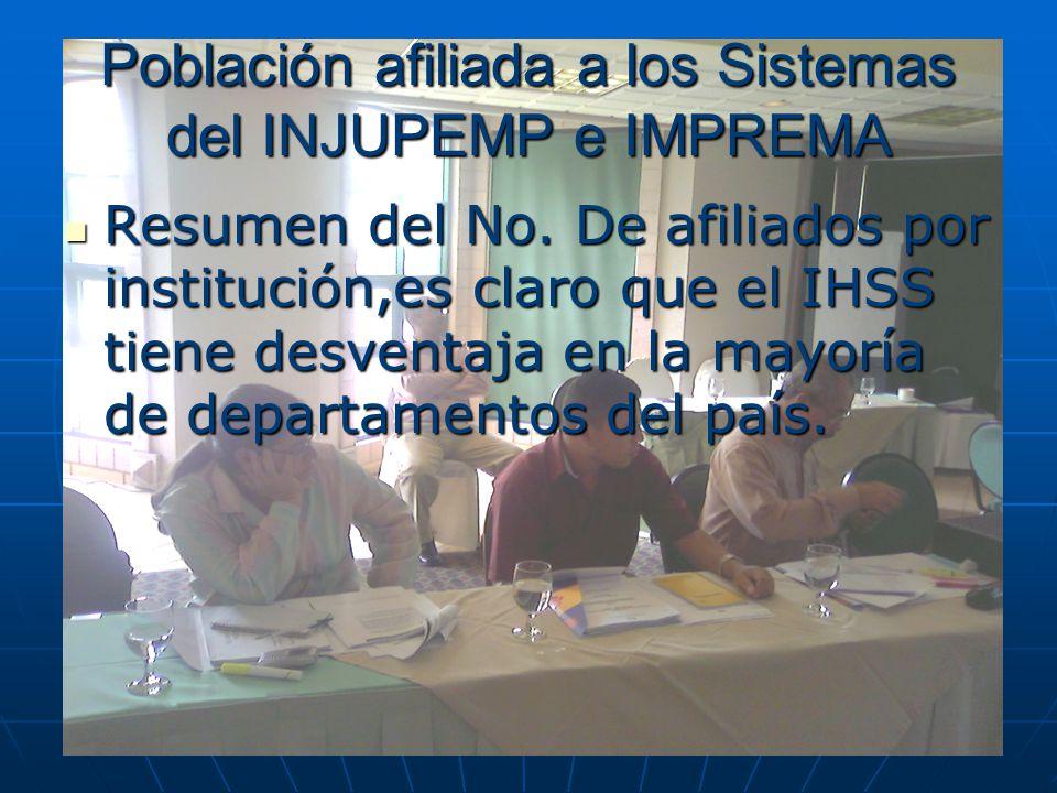 Población afiliada a los Sistemas del INJUPEMP e IMPREMA