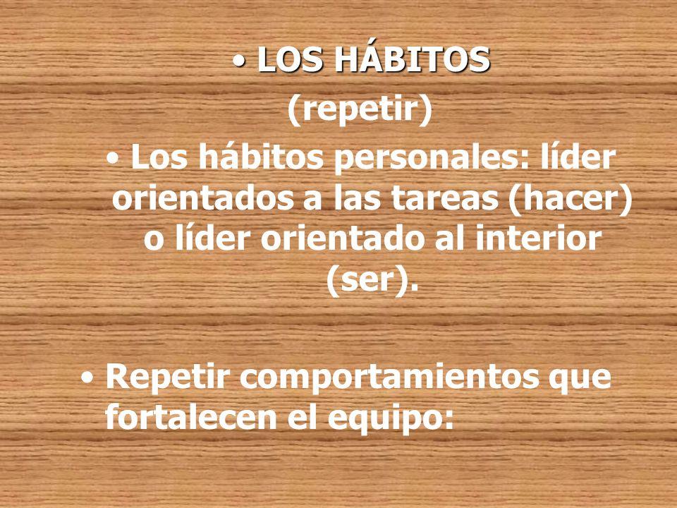LOS HÁBITOS (repetir) Los hábitos personales: líder orientados a las tareas (hacer) o líder orientado al interior (ser).