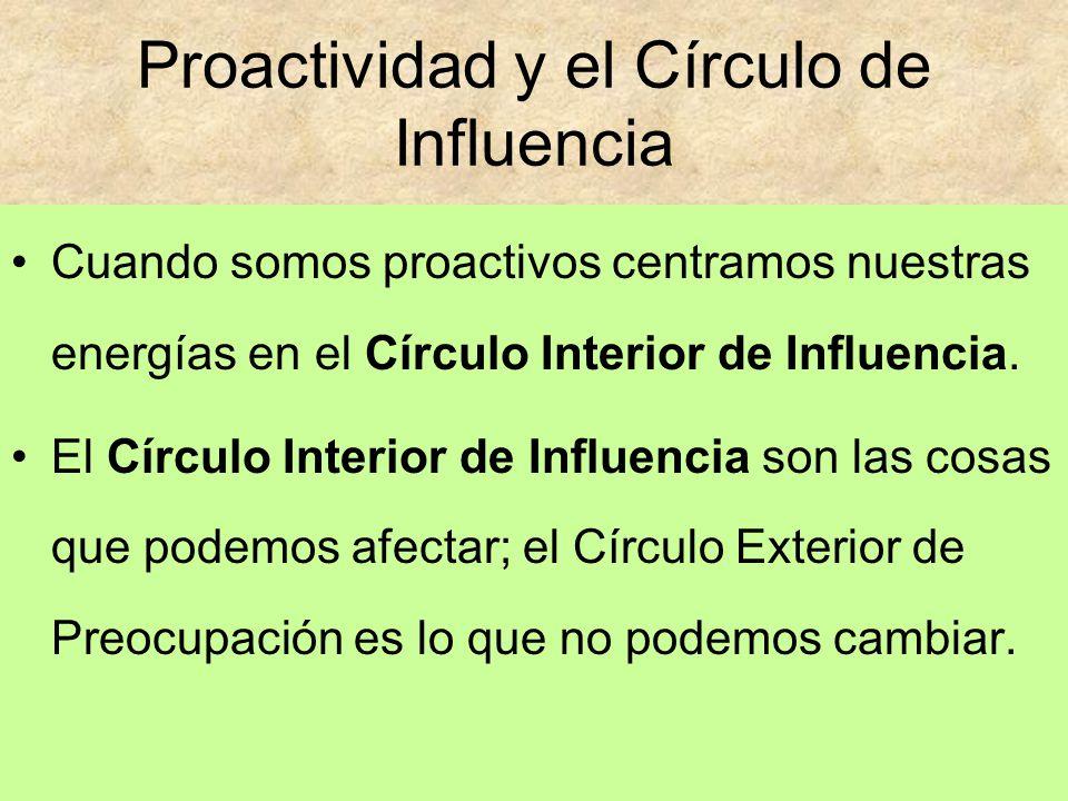 Proactividad y el Círculo de Influencia