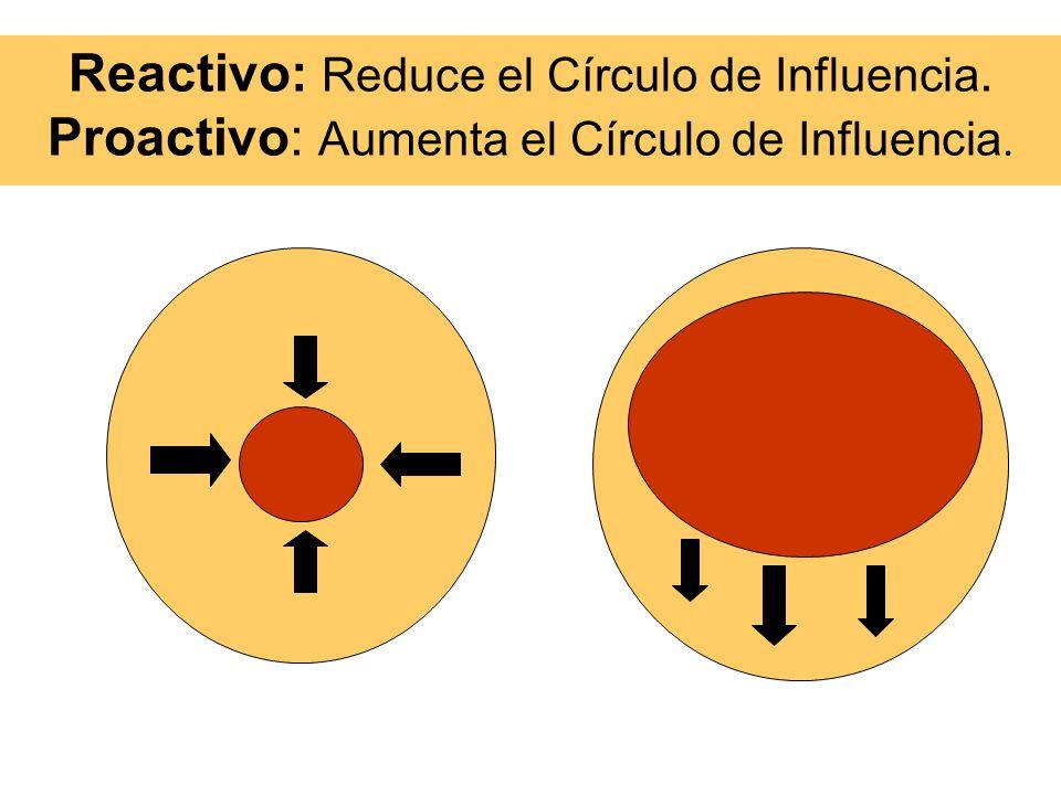 Reactivo: Reduce el Círculo de Influencia