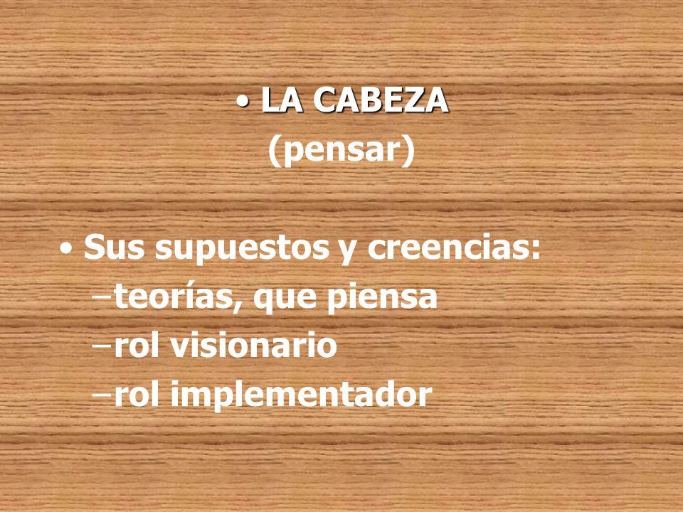 LA CABEZA (pensar) Sus supuestos y creencias: teorías, que piensa rol visionario rol implementador