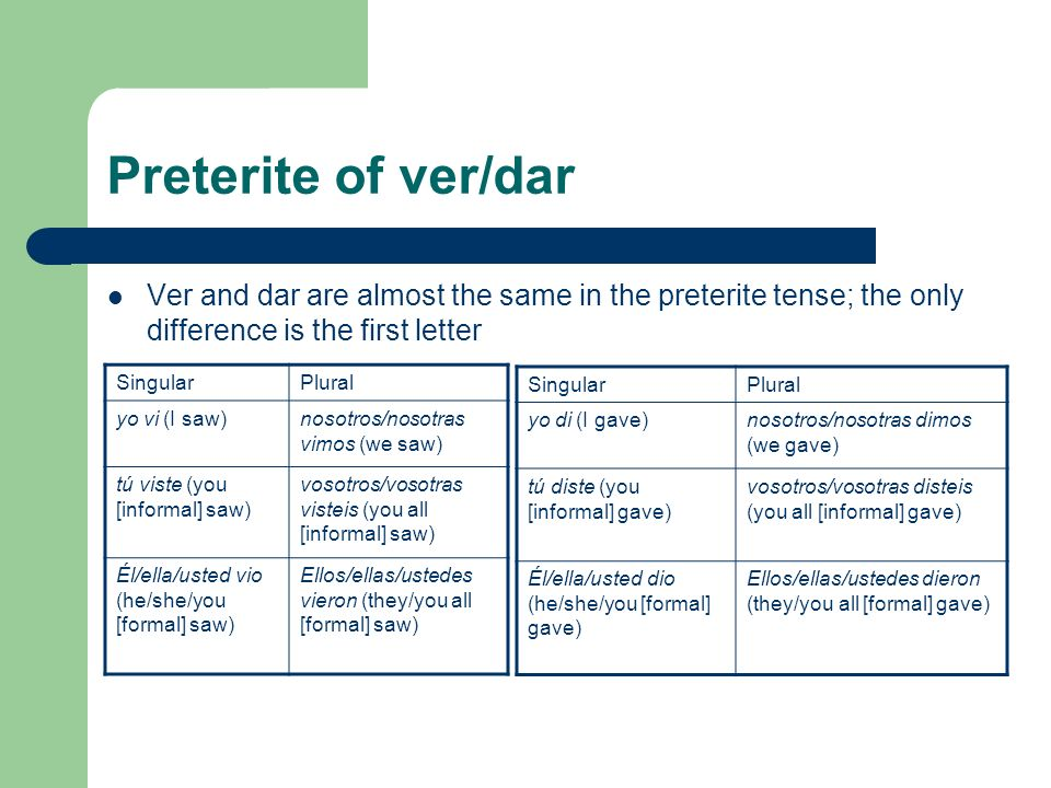 Preterite of ver/darVer and dar are almost the same in the preterite tense; the only difference is the first letter.