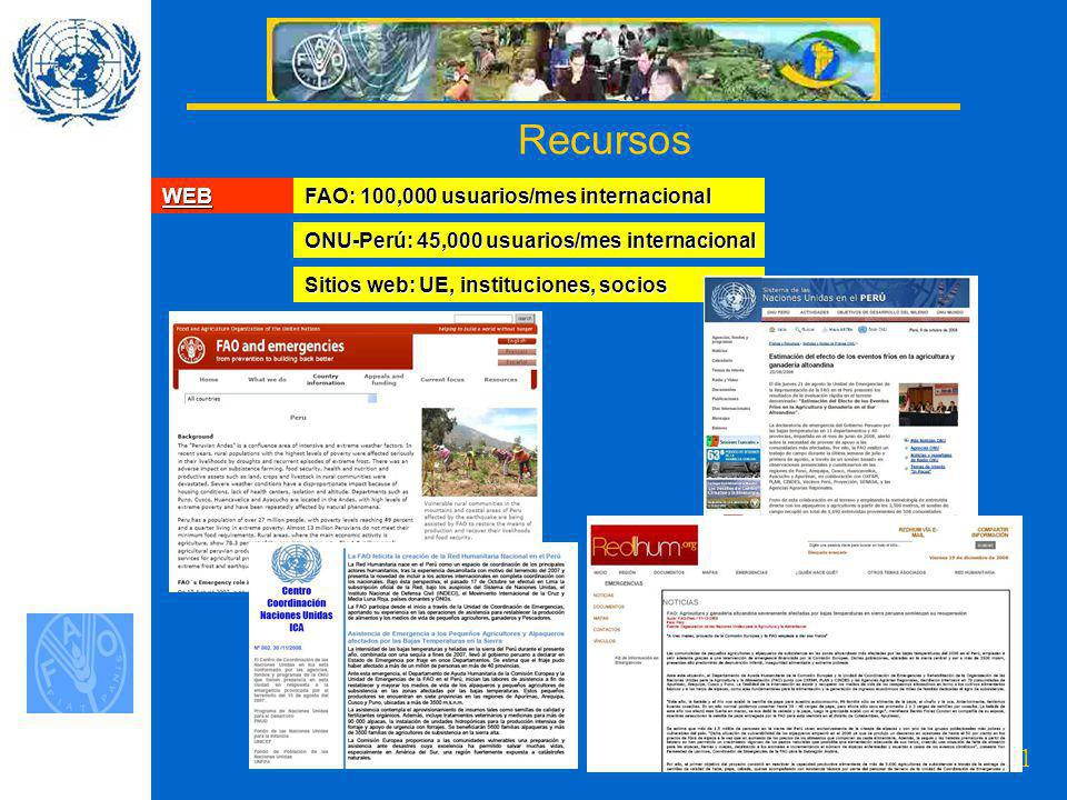 Recursos WEB FAO: 100,000 usuarios/mes internacional