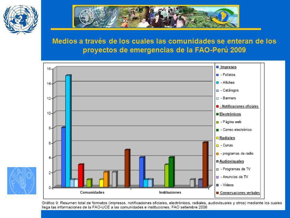 Medios a través de los cuales las comunidades se enteran de los proyectos de emergencias de la FAO-Perú 2009