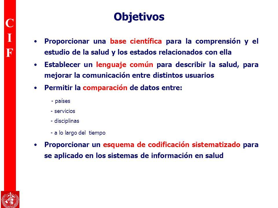 Objetivos Proporcionar una base científica para la comprensión y el estudio de la salud y los estados relacionados con ella.