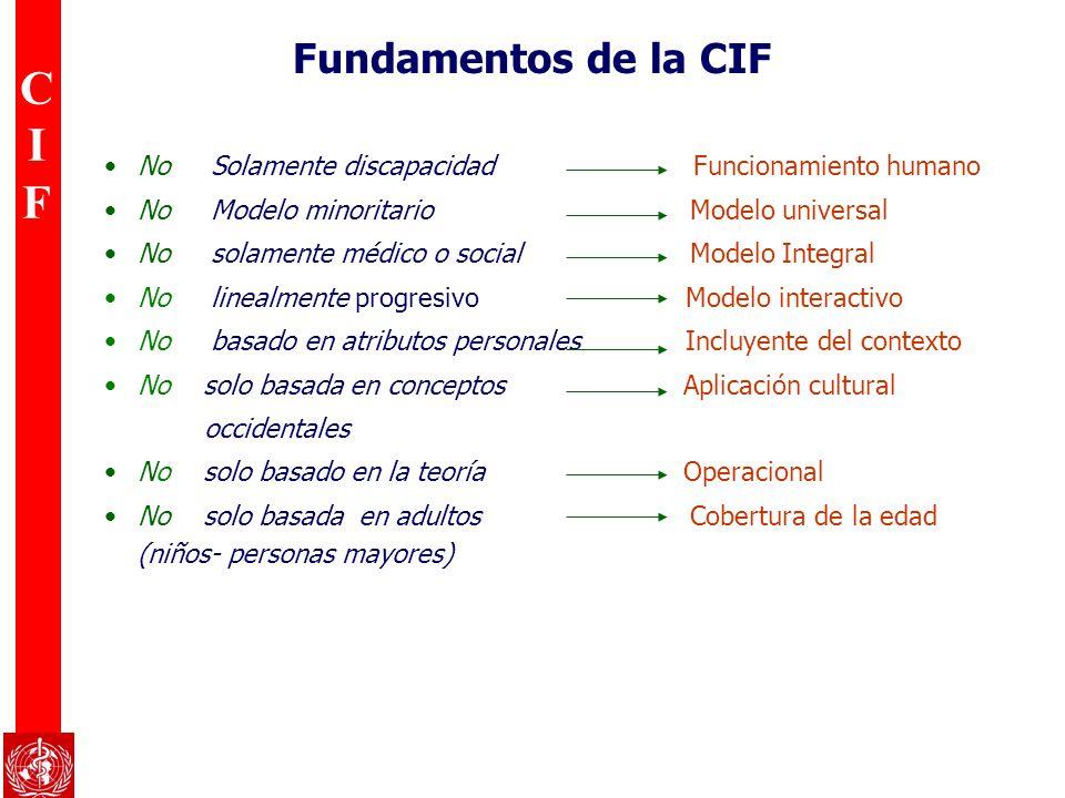 Fundamentos de la CIF No Solamente discapacidad Funcionamiento humano