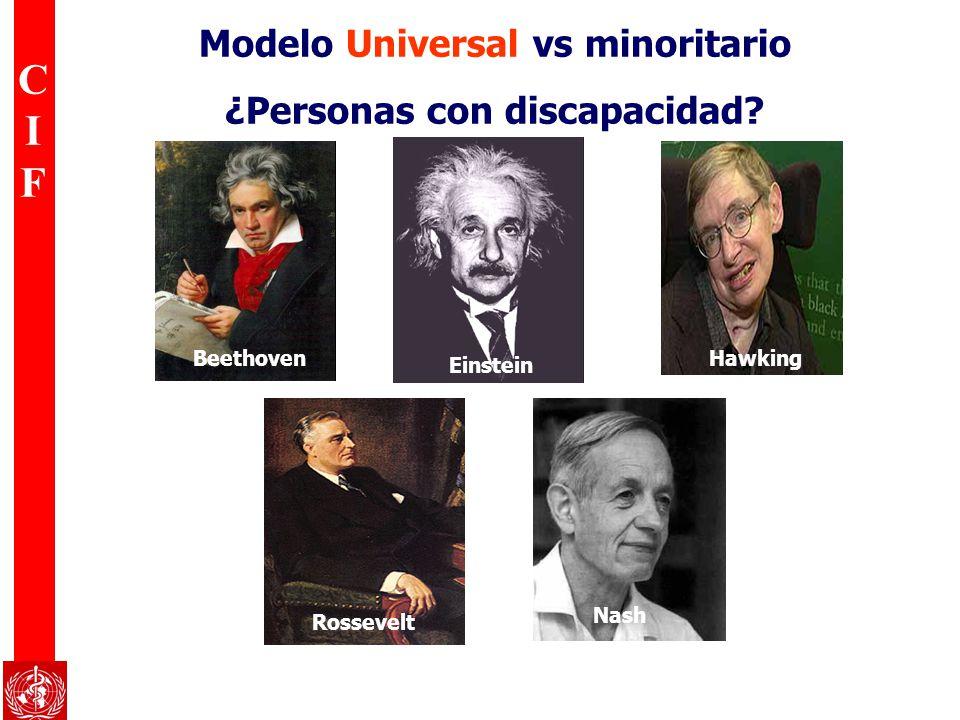 Modelo Universal vs minoritario ¿Personas con discapacidad