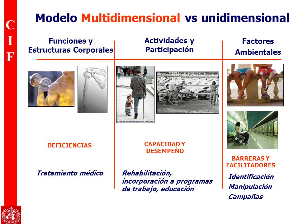 Modelo Multidimensional vs unidimensional