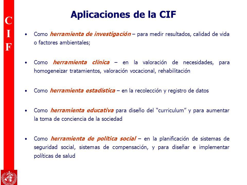 Aplicaciones de la CIF Como herramienta de investigación – para medir resultados, calidad de vida o factores ambientales;