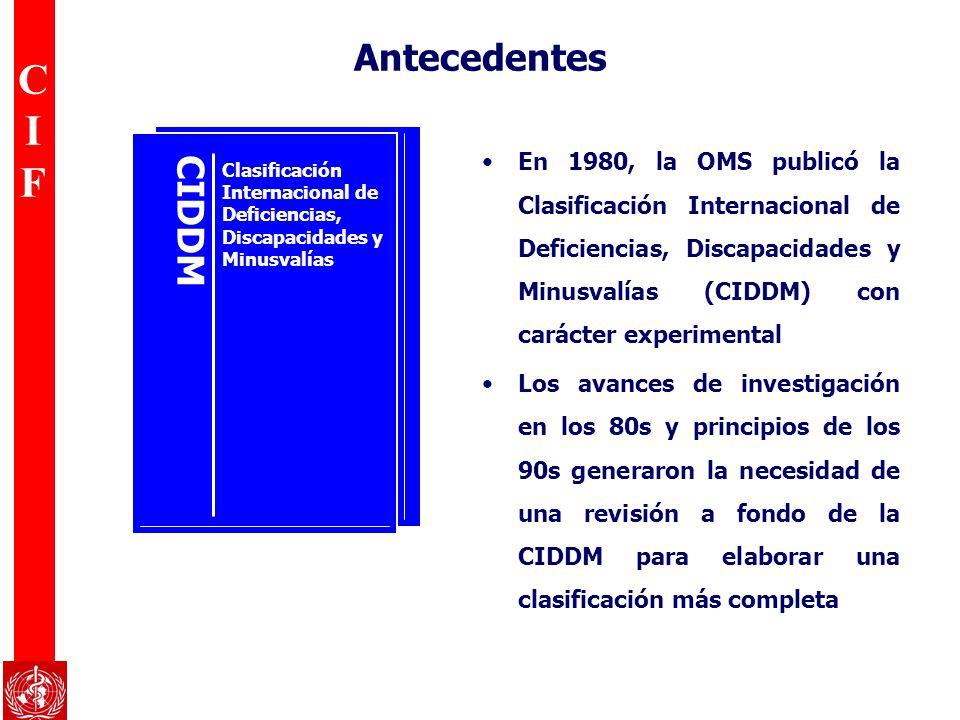 Antecedentes Clasificación Internacional de Deficiencias, Discapacidades y Minusvalías. CIDDM.