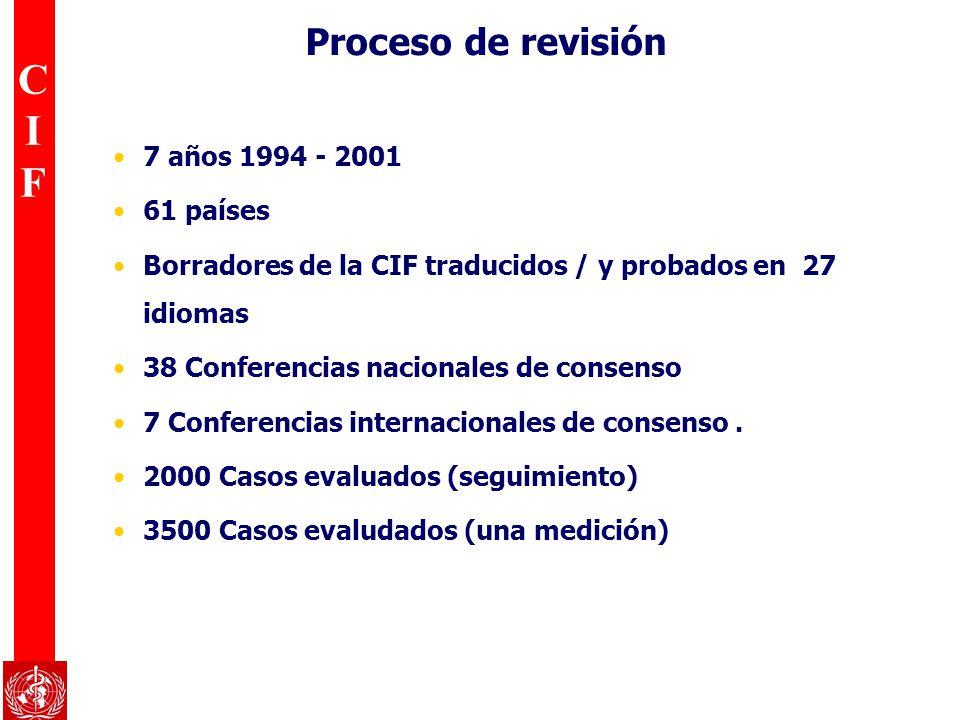 Proceso de revisión 7 años 1994 - 2001 61 países