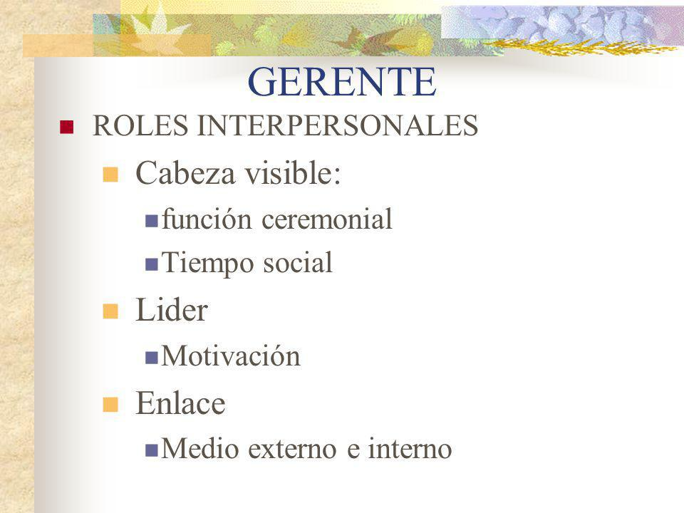 GERENTE Cabeza visible: Lider Enlace ROLES INTERPERSONALES