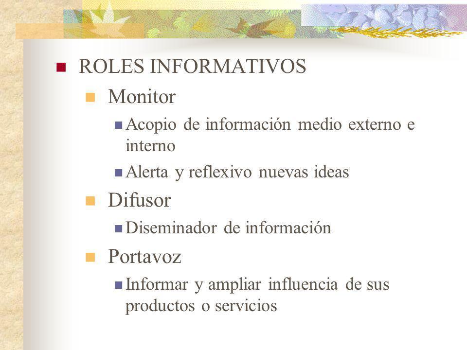 ROLES INFORMATIVOS Monitor Difusor Portavoz