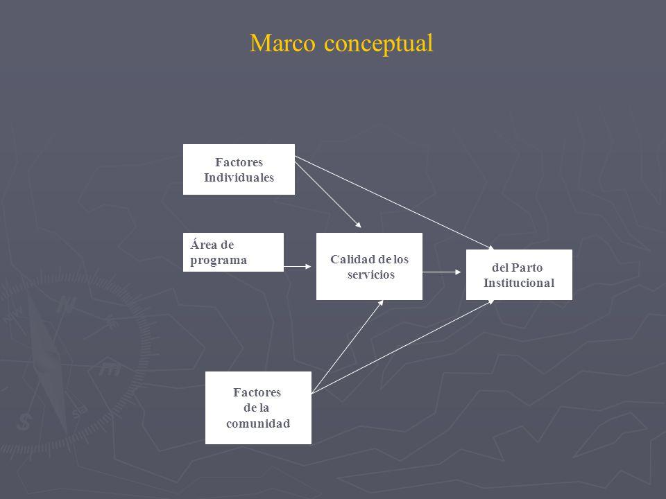 Marco conceptual Factores Individuales Área de programa Calidad de los