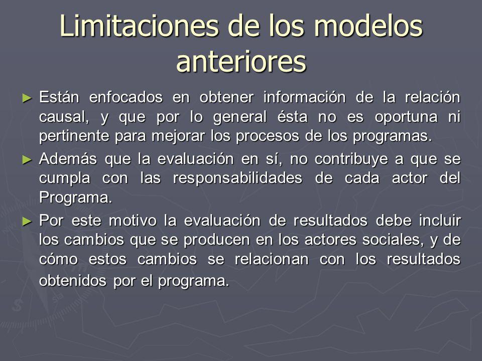 Limitaciones de los modelos anteriores