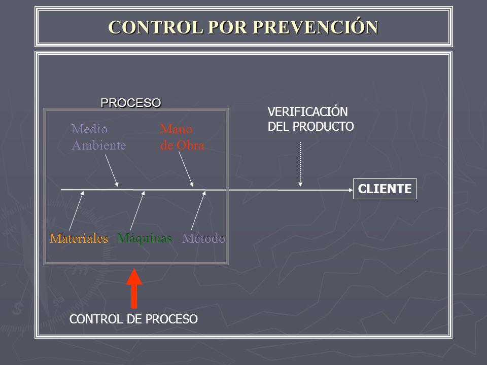 CONTROL POR PREVENCIÓN