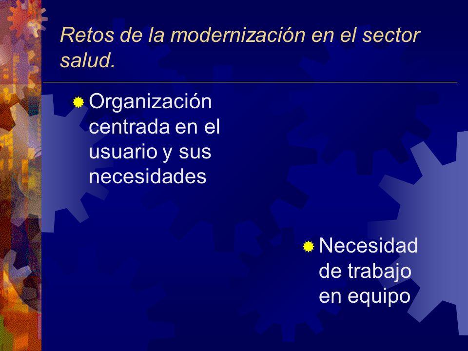 Retos de la modernización en el sector salud.