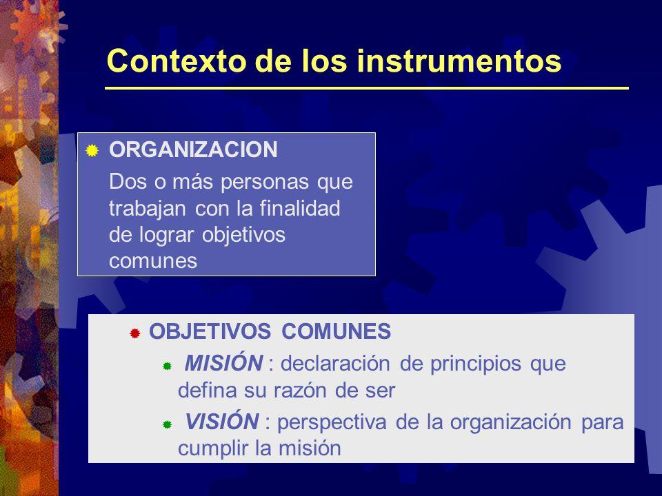 Contexto de los instrumentos