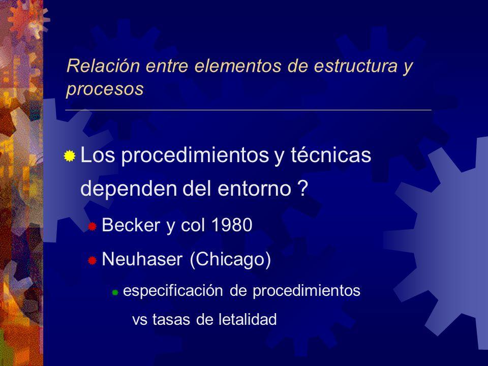 Relación entre elementos de estructura y procesos