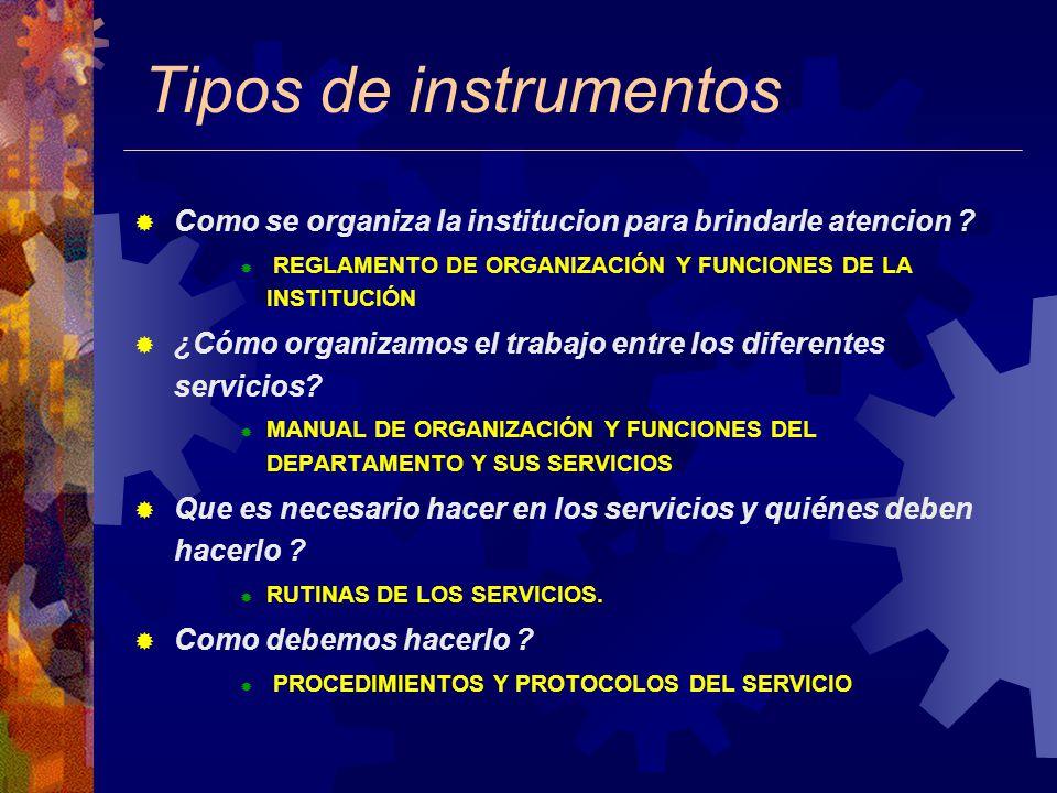 Tipos de instrumentos Como se organiza la institucion para brindarle atencion REGLAMENTO DE ORGANIZACIÓN Y FUNCIONES DE LA INSTITUCIÓN.