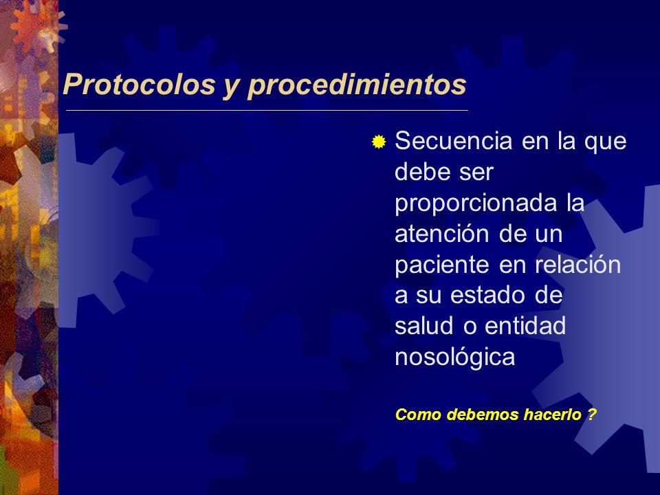 Protocolos y procedimientos