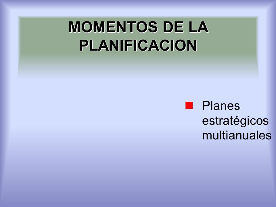 MOMENTOS DE LA PLANIFICACION