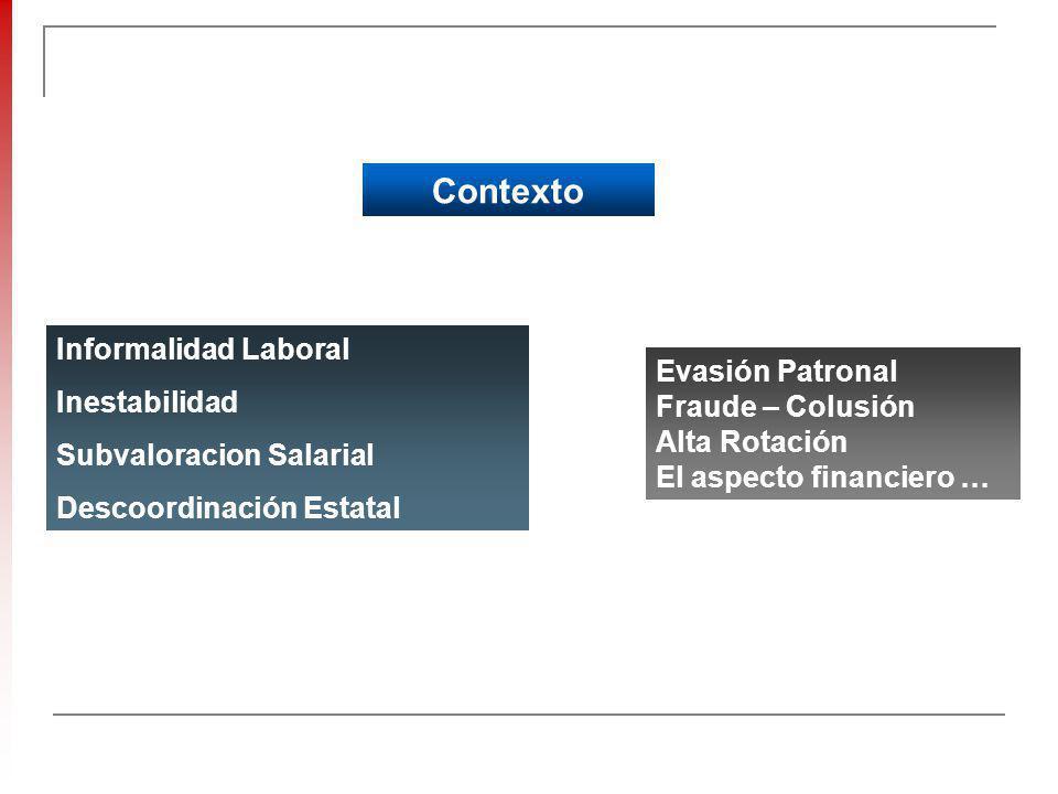 Contexto Informalidad Laboral Inestabilidad Evasión Patronal