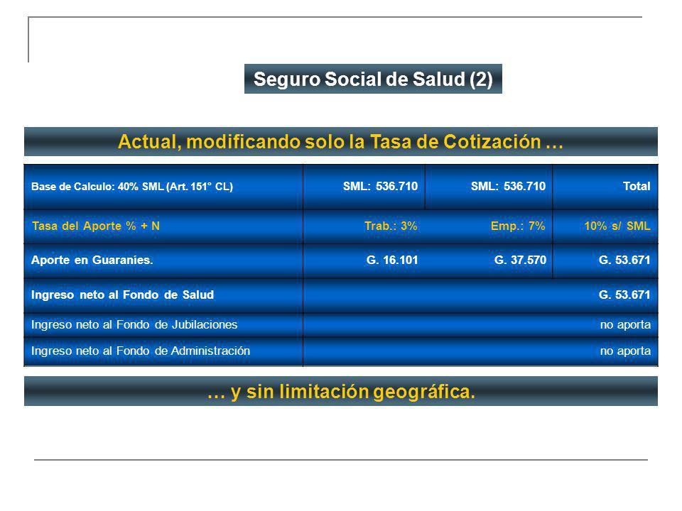 Seguro Social de Salud (2)