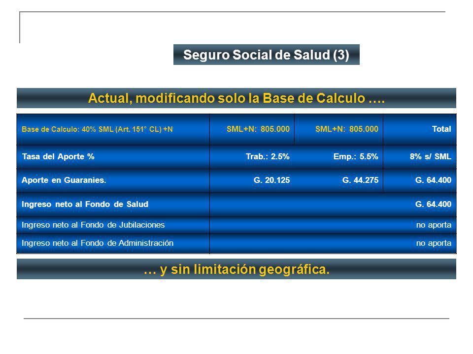 Seguro Social de Salud (3)