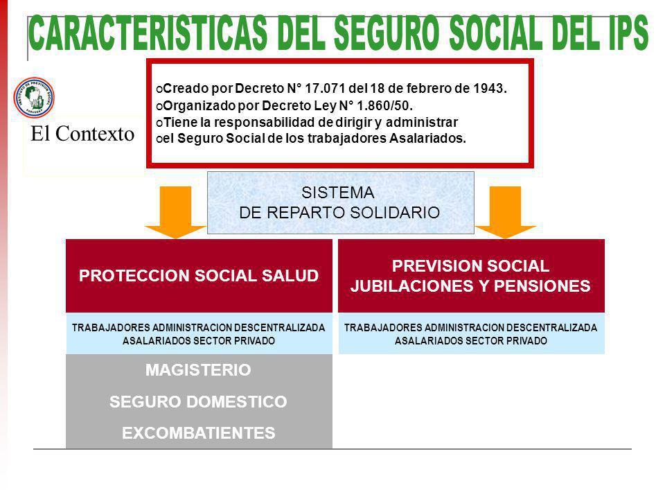 CARACTERISTICAS DEL SEGURO SOCIAL DEL IPS