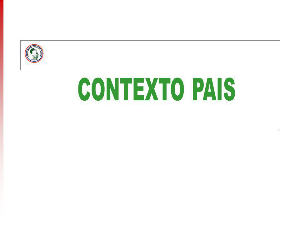 CONTEXTO PAIS