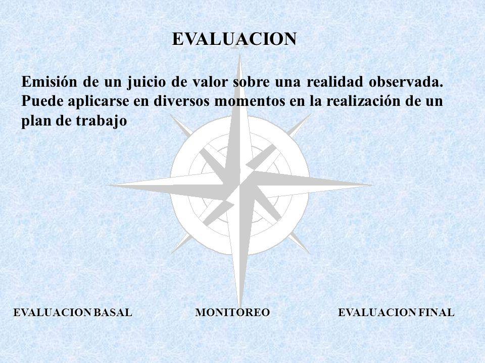 EVALUACION Emisión de un juicio de valor sobre una realidad observada. Puede aplicarse en diversos momentos en la realización de un plan de trabajo.
