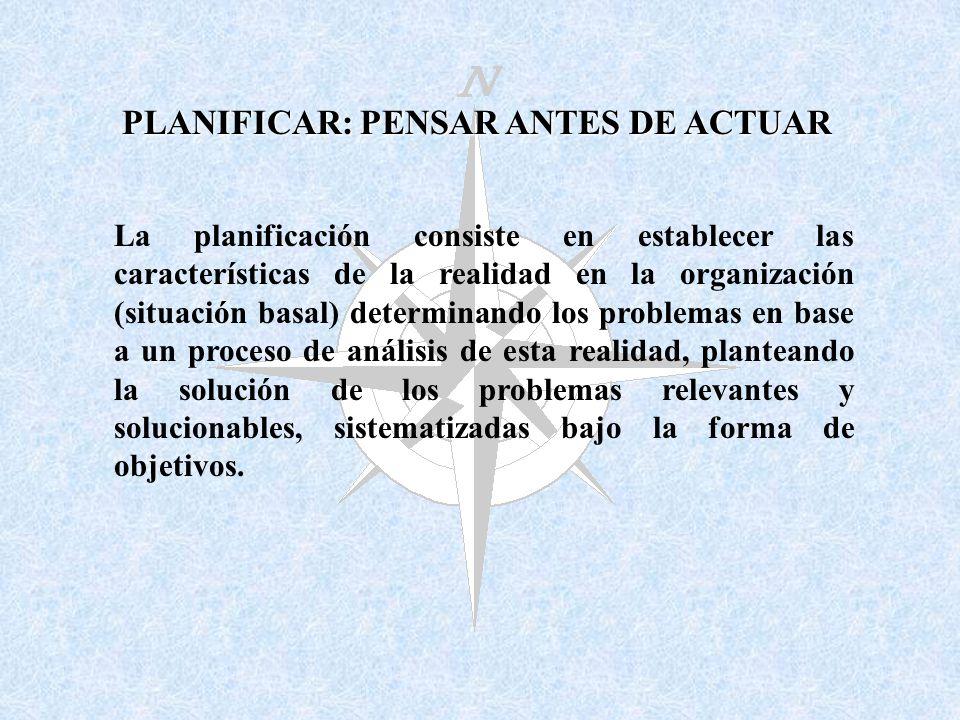 PLANIFICAR: PENSAR ANTES DE ACTUAR