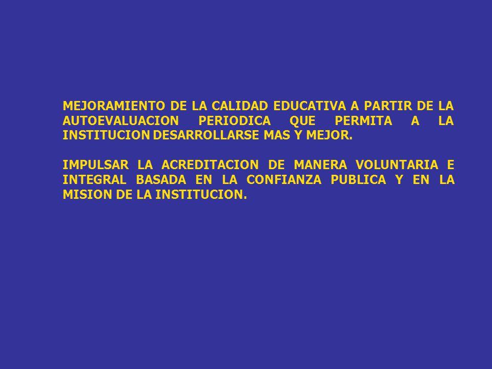 MEJORAMIENTO DE LA CALIDAD EDUCATIVA A PARTIR DE LA AUTOEVALUACION PERIODICA QUE PERMITA A LA INSTITUCION DESARROLLARSE MAS Y MEJOR.