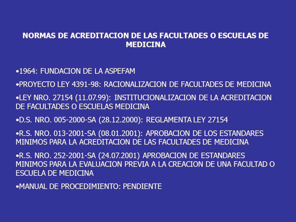 NORMAS DE ACREDITACION DE LAS FACULTADES O ESCUELAS DE MEDICINA