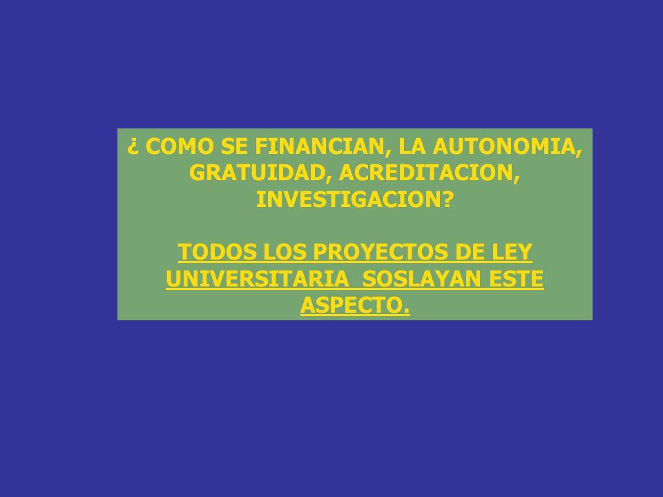 TODOS LOS PROYECTOS DE LEY UNIVERSITARIA SOSLAYAN ESTE ASPECTO.