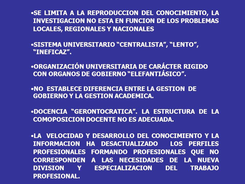 SE LIMITA A LA REPRODUCCION DEL CONOCIMIENTO, LA INVESTIGACION NO ESTA EN FUNCION DE LOS PROBLEMAS LOCALES, REGIONALES Y NACIONALES