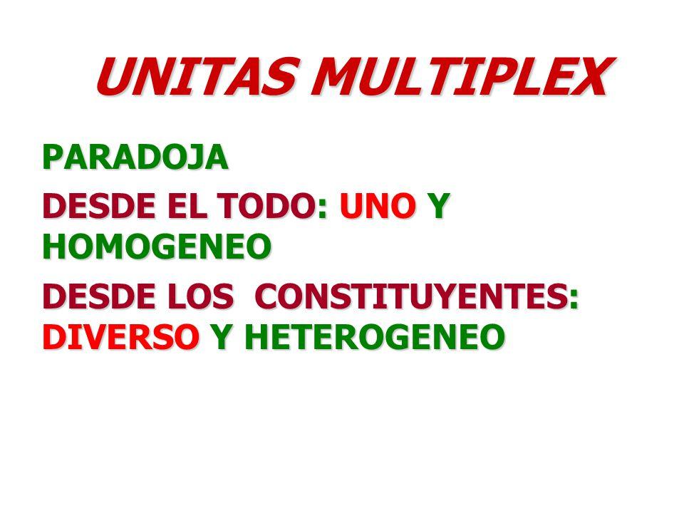 UNITAS MULTIPLEX PARADOJA DESDE EL TODO: UNO Y HOMOGENEO