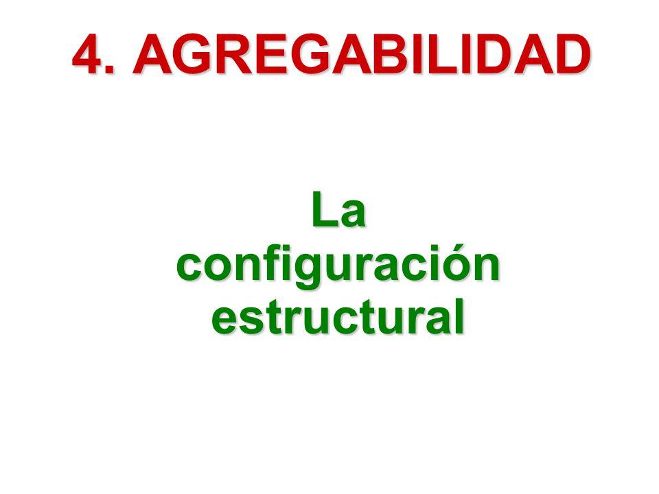 La configuración estructural