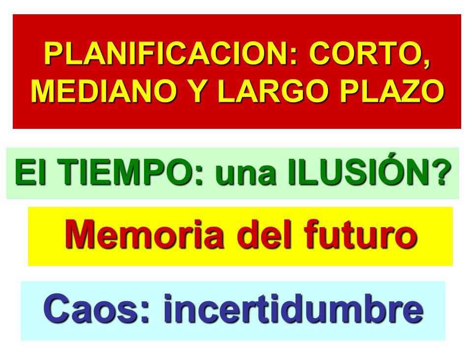 PLANIFICACION: CORTO, MEDIANO Y LARGO PLAZO