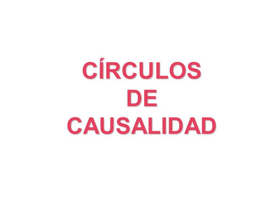 CÍRCULOS DE CAUSALIDAD