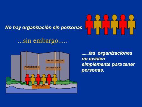 ...sin embargo..... No hay organización sin personas