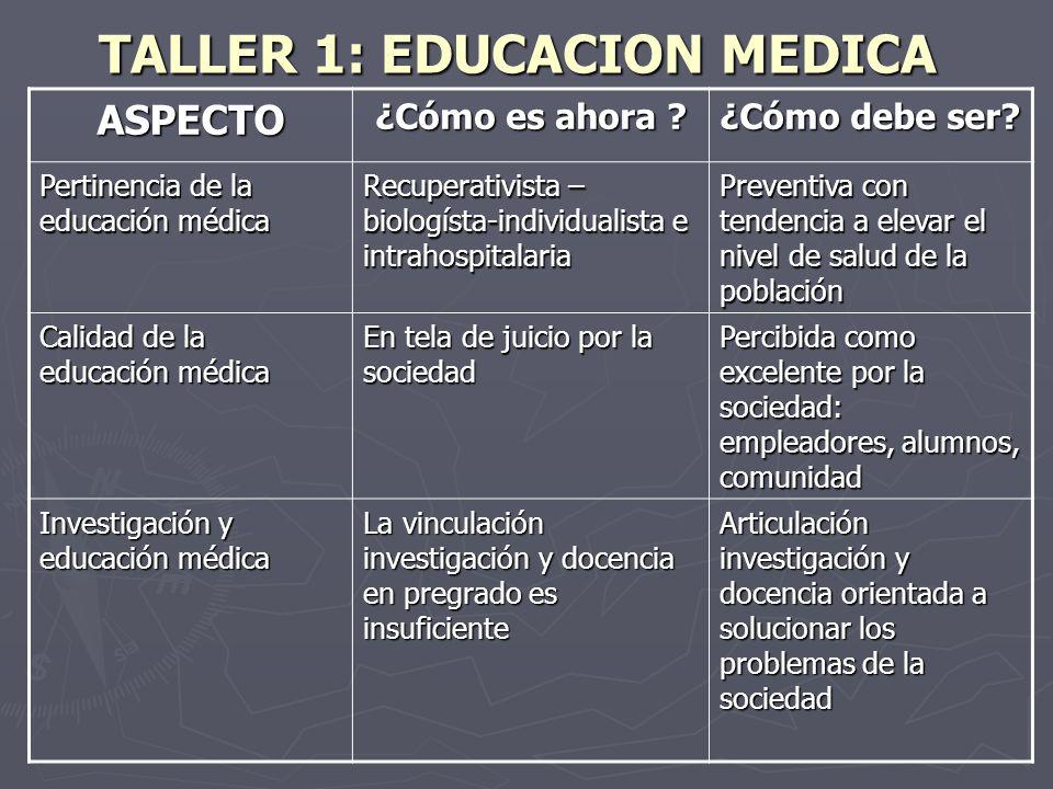 TALLER 1: EDUCACION MEDICA