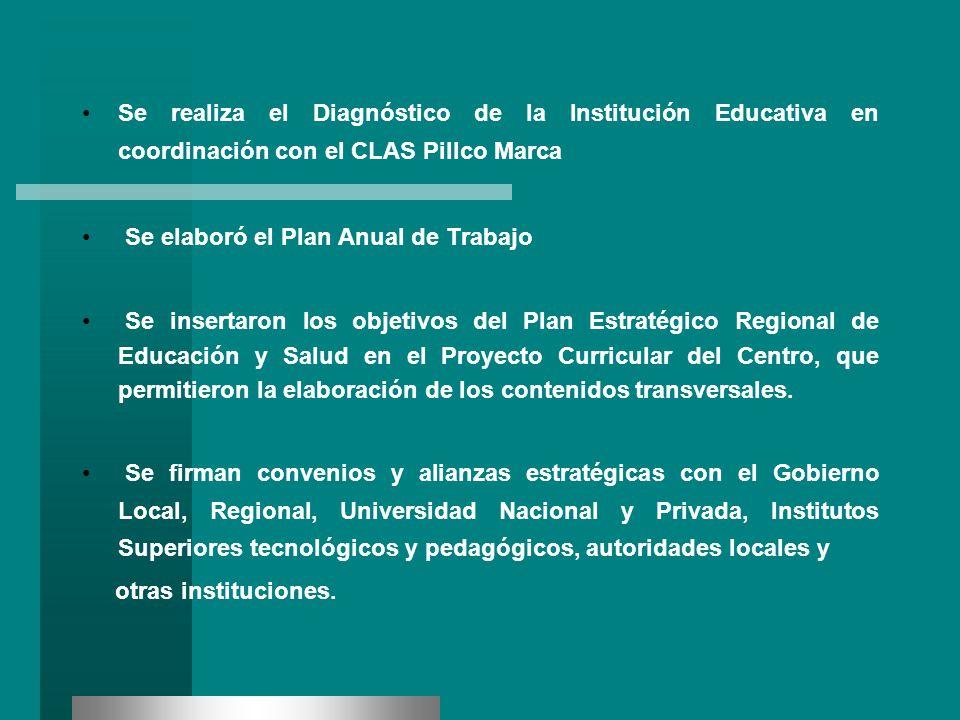 Se realiza el Diagnóstico de la Institución Educativa en coordinación con el CLAS Pillco Marca
