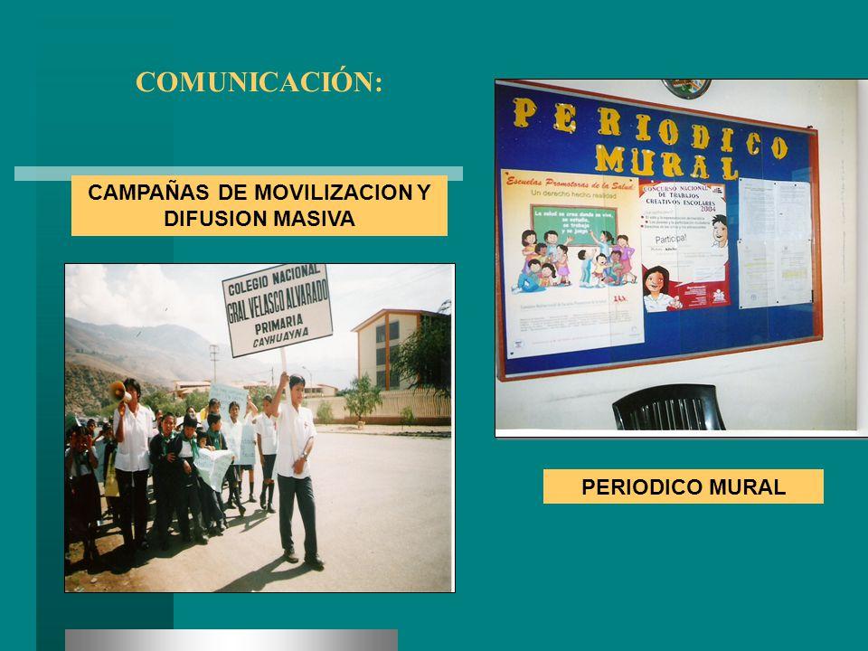 CAMPAÑAS DE MOVILIZACION Y DIFUSION MASIVA