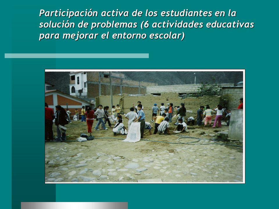 Participación activa de los estudiantes en la solución de problemas (6 actividades educativas para mejorar el entorno escolar)