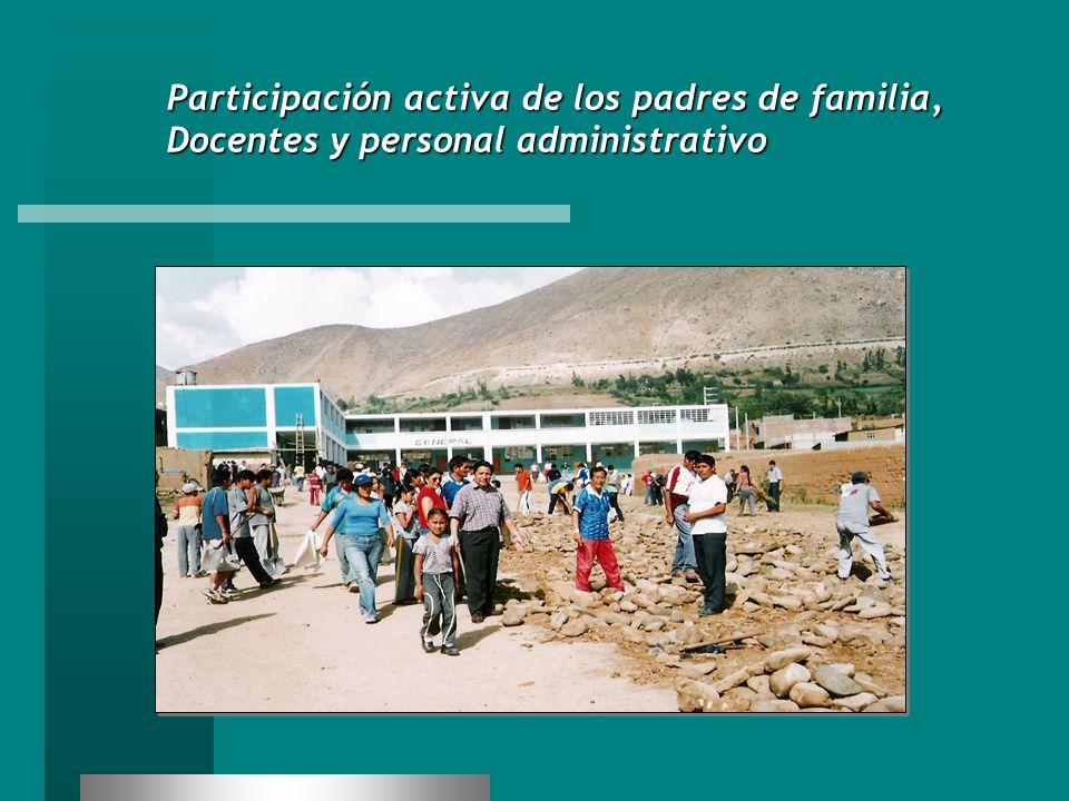 Participación activa de los padres de familia, Docentes y personal administrativo