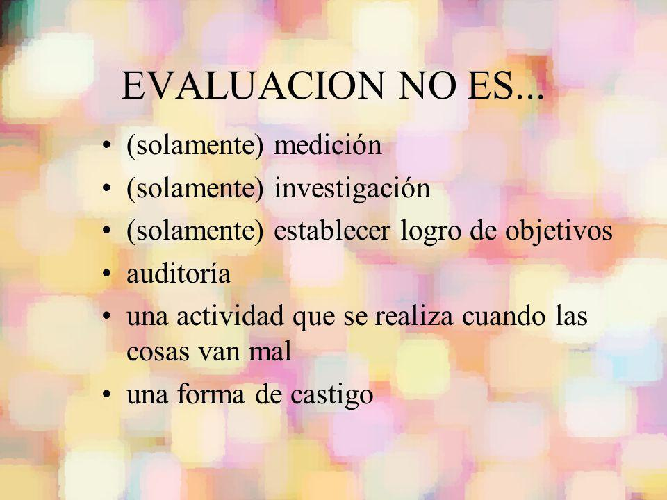 EVALUACION NO ES... (solamente) medición (solamente) investigación