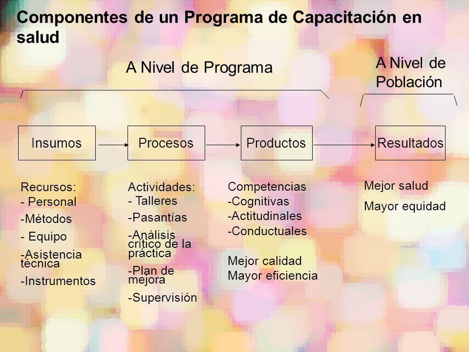 Componentes de un Programa de Capacitación en salud