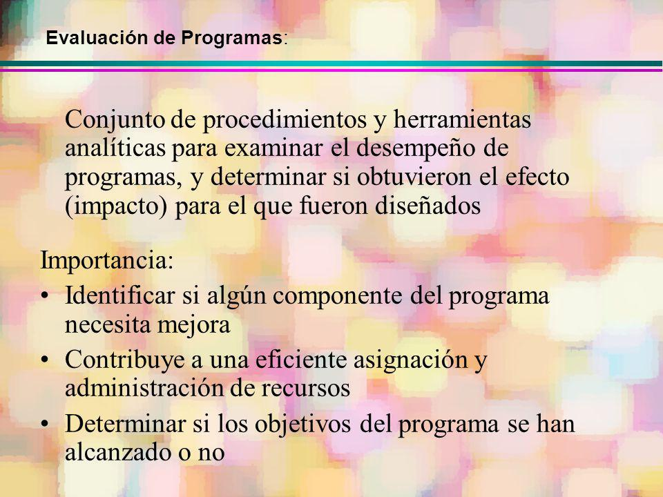 Identificar si algún componente del programa necesita mejora